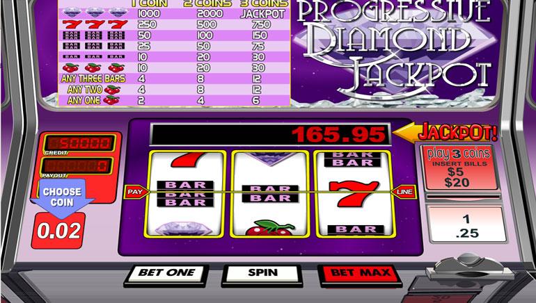 casino online schweiz kostenlose casino spiele